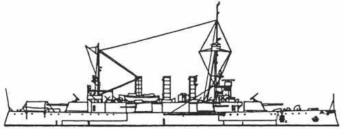 HSWMS Oscar II (Battleship) - Sweden (1905)