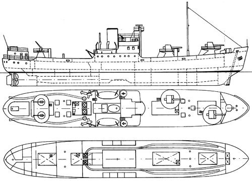 HSwMS Wiros (Minelayer)