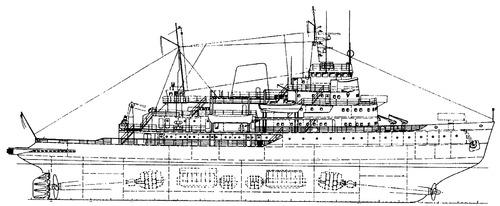 HSwMS Ymer (Iicebreaker) (1976)