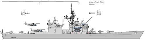 USA CGN-42 AU