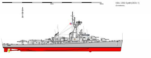 USA DDG-1 Gearing Gyatt