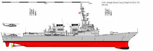 USA DDG-51 ARLEIGH BURKE IIA