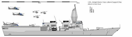 USA DDG-51 Burke Littoral Support Ship AU