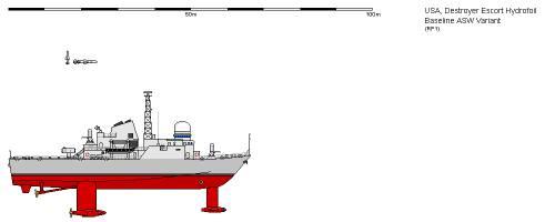 USA DE Hydrofoil ASW