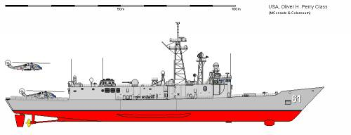 USA FFG-7 OLIVER H. PERRY