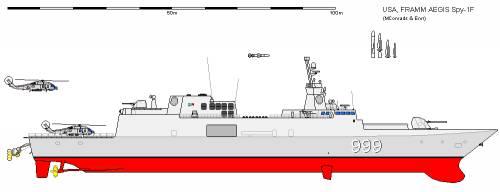 USA FFG FRAMM AEGIS Spy-1F AU