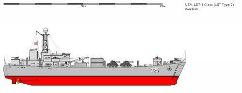 USA LST-1 Type Landing Ship Tank