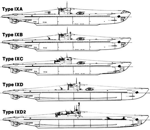 DKM U-Boat Type IX