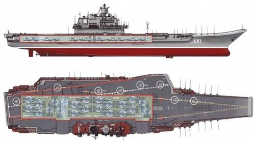 USSR Kuznetsov (Aircraft Carrier)