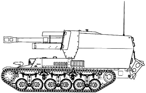 10.5cm le.F.H.18-4 (SF) auf GW Lorraine Schlepper (f)