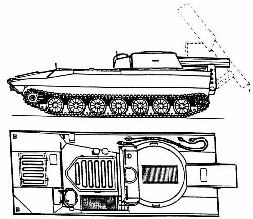 2S1 + MTK-2 Mine Clearing