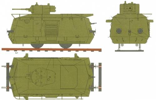 BDT Armored Railcar