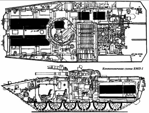 BMP-1 arrangement early variant