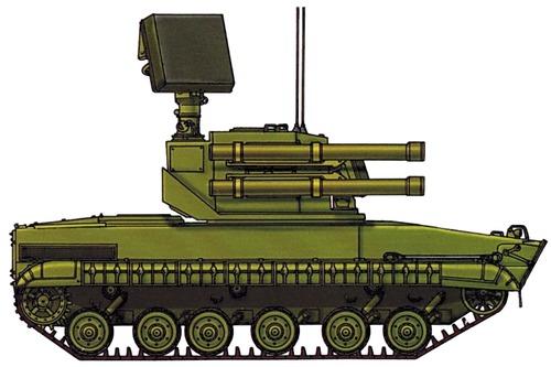 BMP IGLA