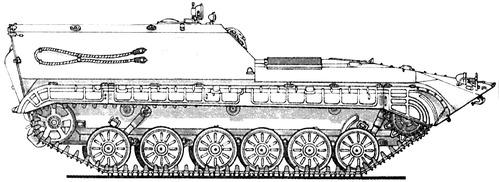 BMP MEV
