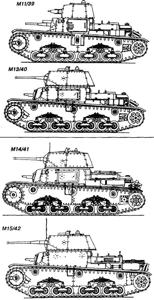 Carro Armato M