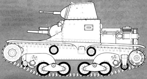 Carro Cannone Model (1936)