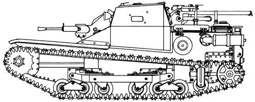 Carro Veloce CV-33 II L3-33