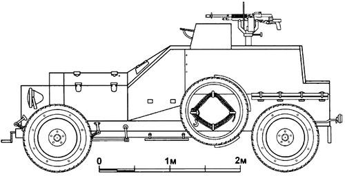Davidson-Cadillac Armoured Car (1915)