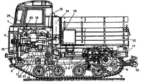 STZ-5 (inside)