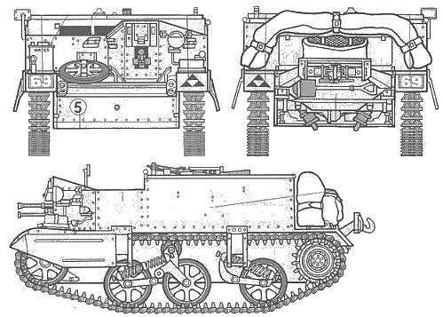 Universal Carrier Mk. II