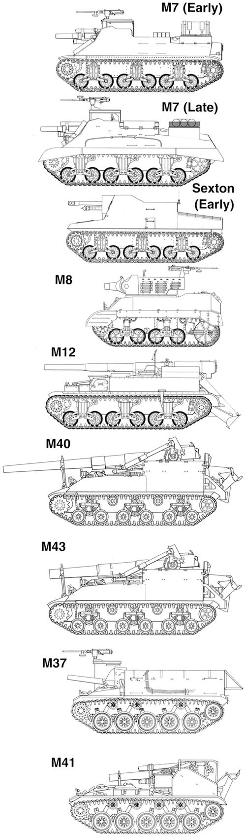 US WWII Self Propelled Guns