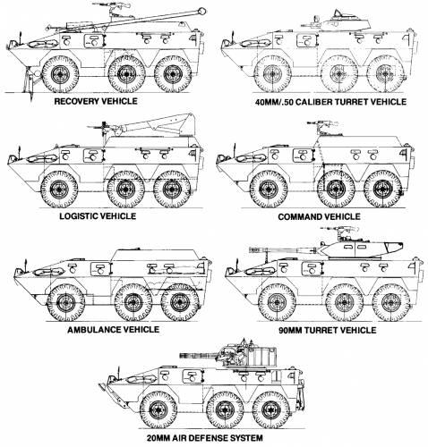 V300 Variations