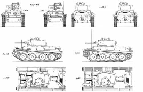 Pz.Kpfw. 38(t) Ausf. E-F-G