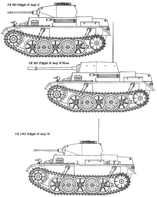 Sd. Kfz. 121 Pz.Kpfw.II