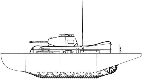 Sd. Kfz. 121 Pz.Kpfw.II Ausf.C Schwimmkarper Gebruder Sachsenberg