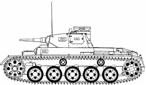 Sd.Kfz. 141 PzKpfw III Ausf.A