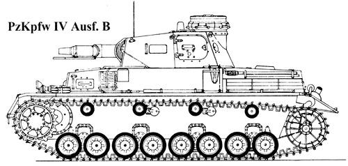 Sd. Kfz. 161 Pz.Kpfw.IV Ausf.B