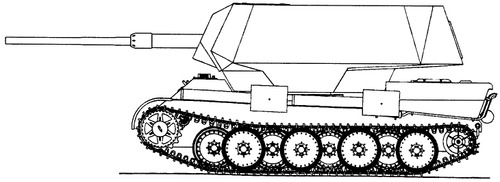 Sd. Kfz. 171 Pz.Kpfw.V Panther 8.8cm Flak 41