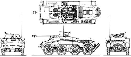 Sd. Kfz. 234-4 Puma 7.5cm Schwerer Panzerspahwagen 8-Rad