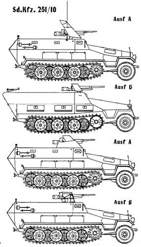 Sd. Kfz. 251-10