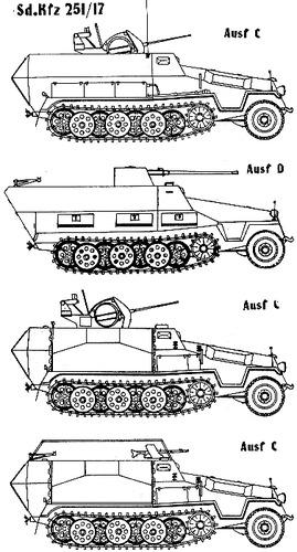 Sd. Kfz. 251-17