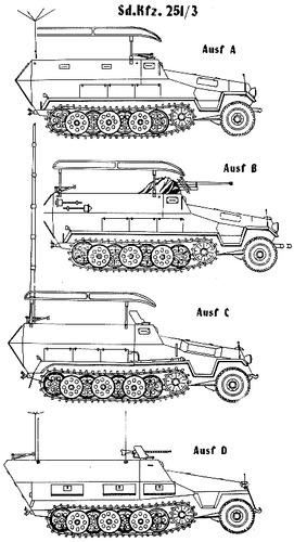 Sd. Kfz. 251-3