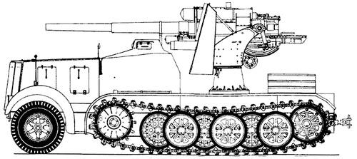Sd. Kfz. 8 8.8cm Flak 18