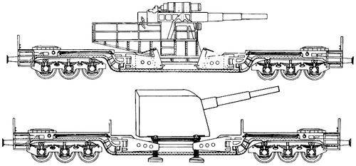 15cm Railway Artillery