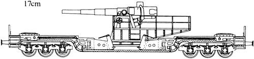 17cm K(E) Railway Gun