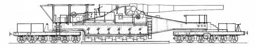 305mm Mle Railroad Gun WWI (1906)