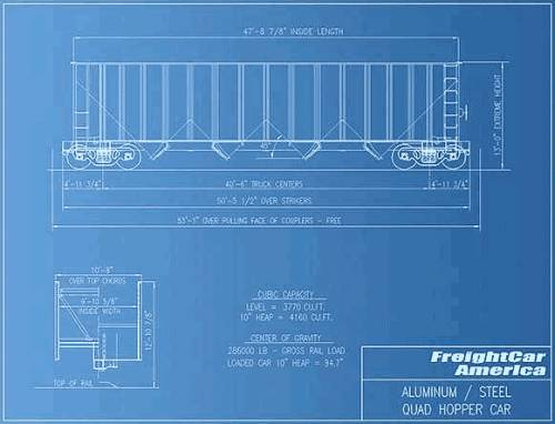 Aluminum-Steel Quad Hopper Car