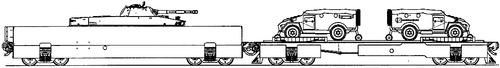 Armoured Platform Train