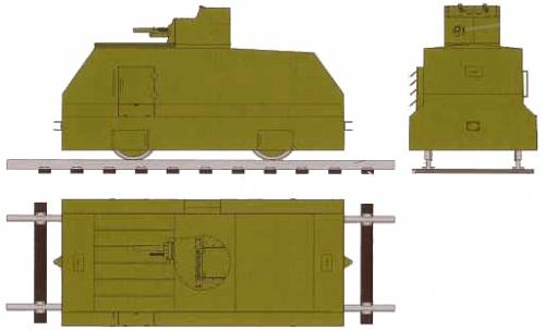 BD-41 Armored Self-Propelled Railroad Car