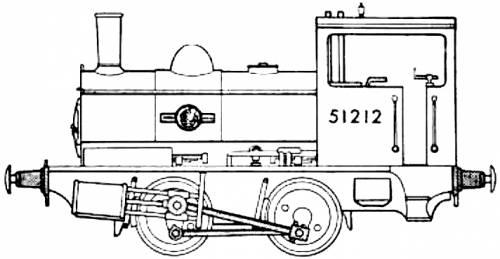 BR 040 Saddle Tank
