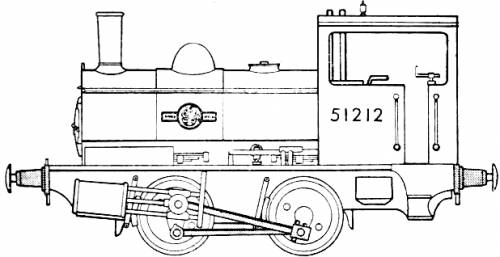 BR 0-4-0 Saddle Tank