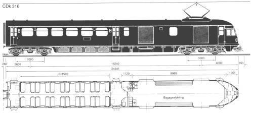 CDK 316