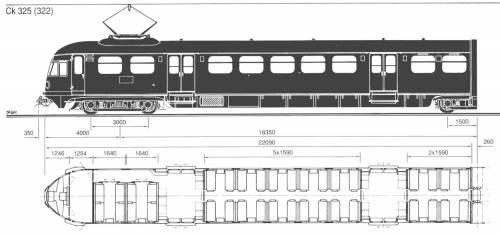 CK 325 322