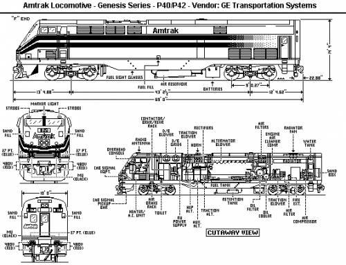 P40-42BW