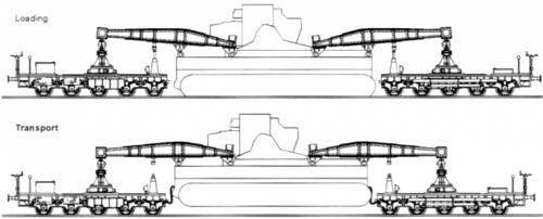 Railway Carrier for Karl Morser